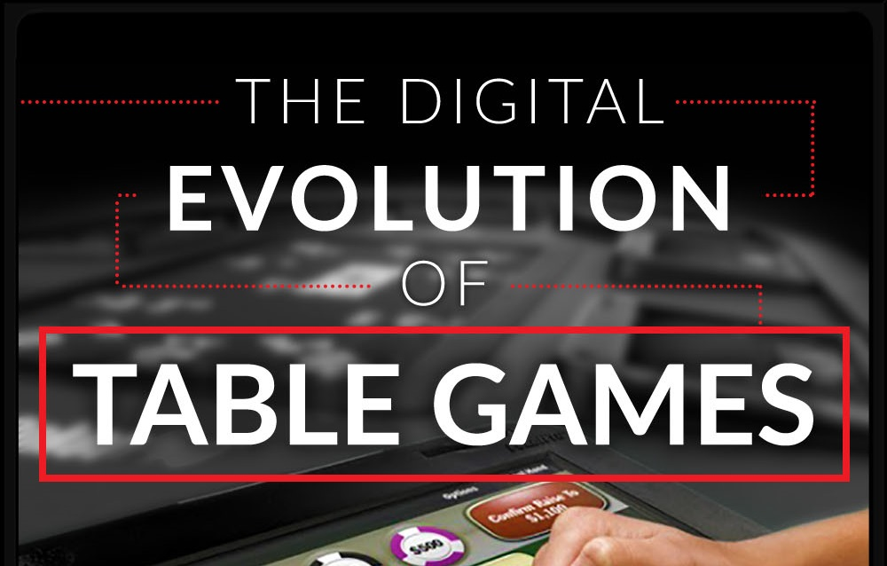 evolution of digital casino games
