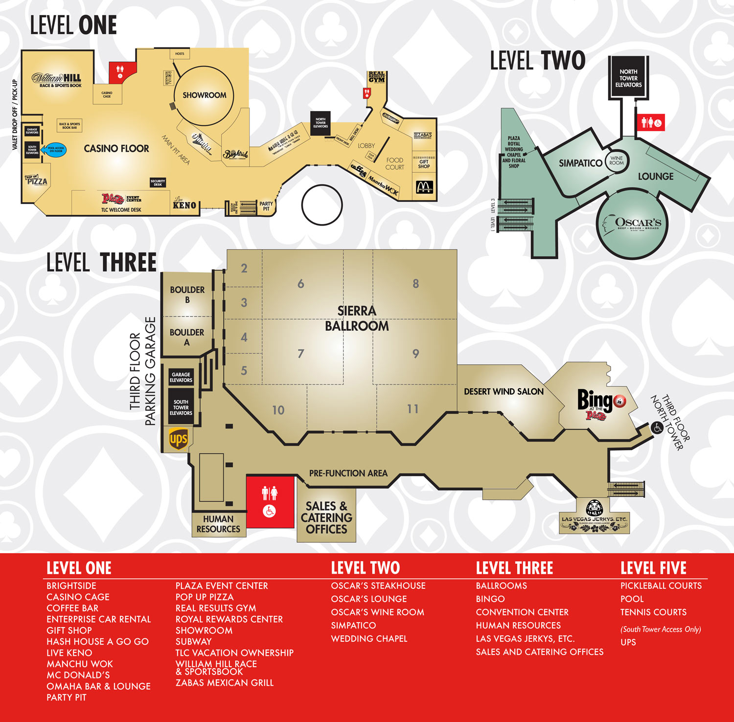 Property Map | Plaza Hotel & Casino